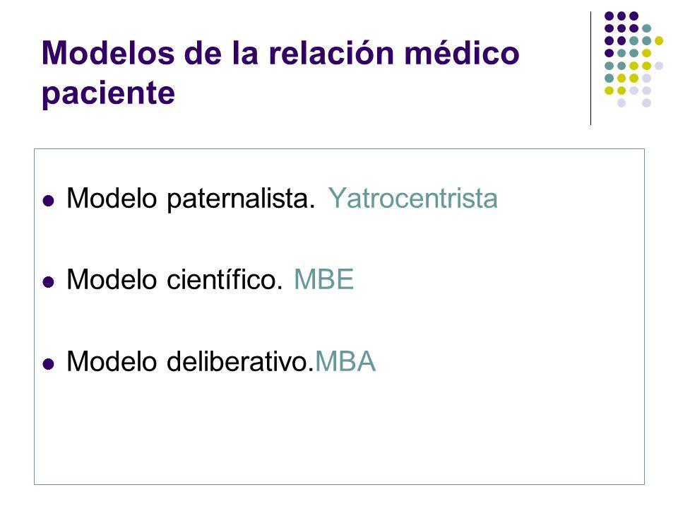 Modelos de la relación médico paciente Modelo paternalista. Yatrocentrista Modelo científico. MBE Modelo deliberativo.MBA