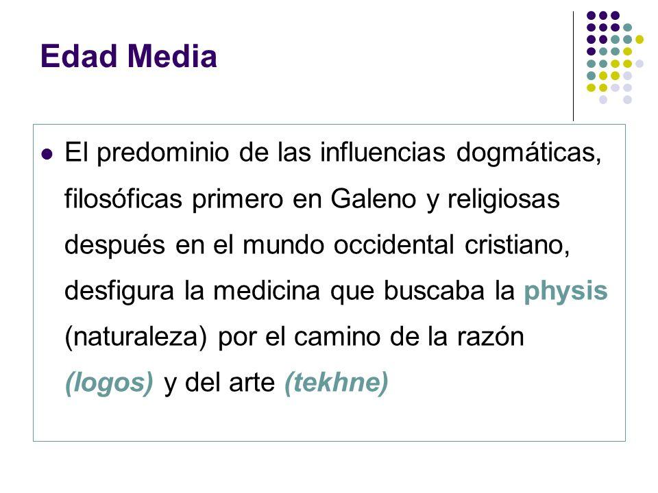 El predominio de las influencias dogmáticas, filosóficas primero en Galeno y religiosas después en el mundo occidental cristiano, desfigura la medicin