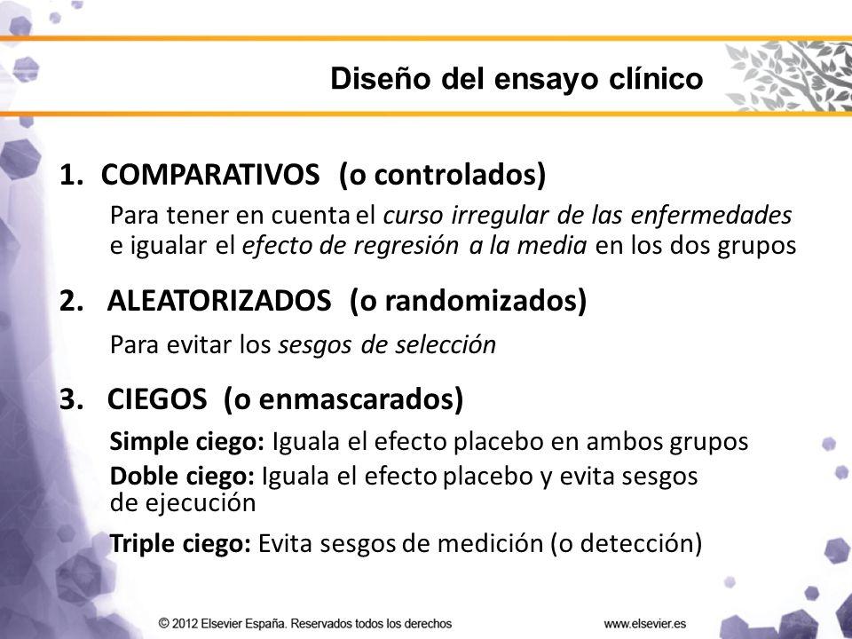 1.COMPARATIVOS (o controlados) Para tener en cuenta el curso irregular de las enfermedades e igualar el efecto de regresión a la media en los dos grupos 2.ALEATORIZADOS (o randomizados) Para evitar los sesgos de selección 3.CIEGOS (o enmascarados) Simple ciego: Iguala el efecto placebo en ambos grupos Doble ciego: Iguala el efecto placebo y evita sesgos de ejecución Triple ciego: Evita sesgos de medición (o detección) Diseño del ensayo clínico