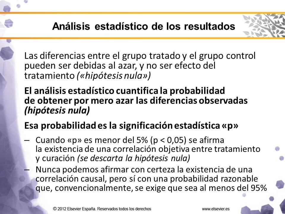 Las diferencias entre el grupo tratado y el grupo control pueden ser debidas al azar, y no ser efecto del tratamiento («hipótesis nula») El análisis estadístico cuantifica la probabilidad de obtener por mero azar las diferencias observadas (hipótesis nula) Esa probabilidad es la significación estadística «p» – Cuando «p» es menor del 5% (p < 0,05) se afirma la existencia de una correlación objetiva entre tratamiento y curación (se descarta la hipótesis nula) – Nunca podemos afirmar con certeza la existencia de una correlación causal, pero sí con una probabilidad razonable que, convencionalmente, se exige que sea al menos del 95% Análisis estadístico de los resultados
