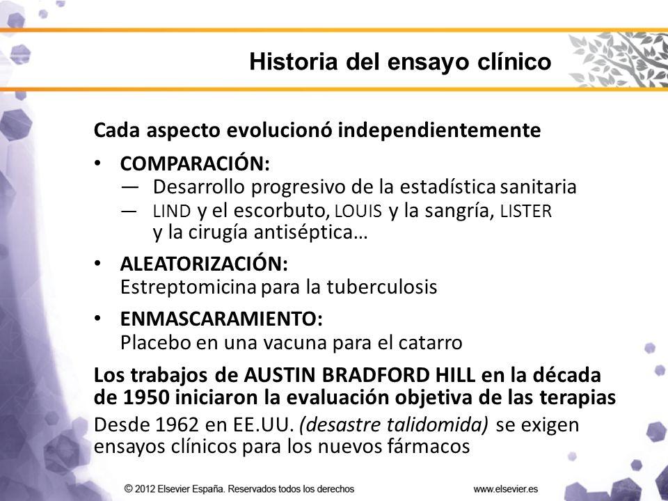 Cada aspecto evolucionó independientemente COMPARACIÓN: Desarrollo progresivo de la estadística sanitaria LIND y el escorbuto, LOUIS y la sangría, LISTER y la cirugía antiséptica… ALEATORIZACIÓN: Estreptomicina para la tuberculosis ENMASCARAMIENTO: Placebo en una vacuna para el catarro Los trabajos de AUSTIN BRADFORD HILL en la década de 1950 iniciaron la evaluación objetiva de las terapias Desde 1962 en EE.UU.