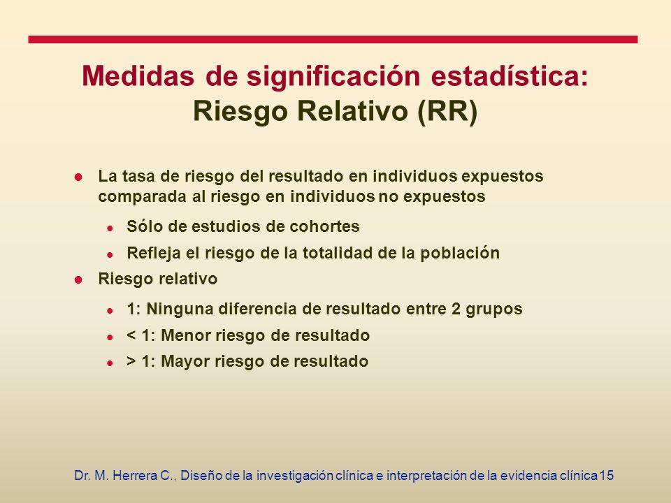 15Dr. M. Herrera C., Diseño de la investigación clínica e interpretación de la evidencia clínica Medidas de significación estadística: Riesgo Relativo