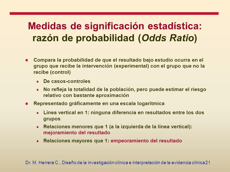 21Dr. M. Herrera C., Diseño de la investigación clínica e interpretación de la evidencia clínica Medidas de significación estadística: razón de probab
