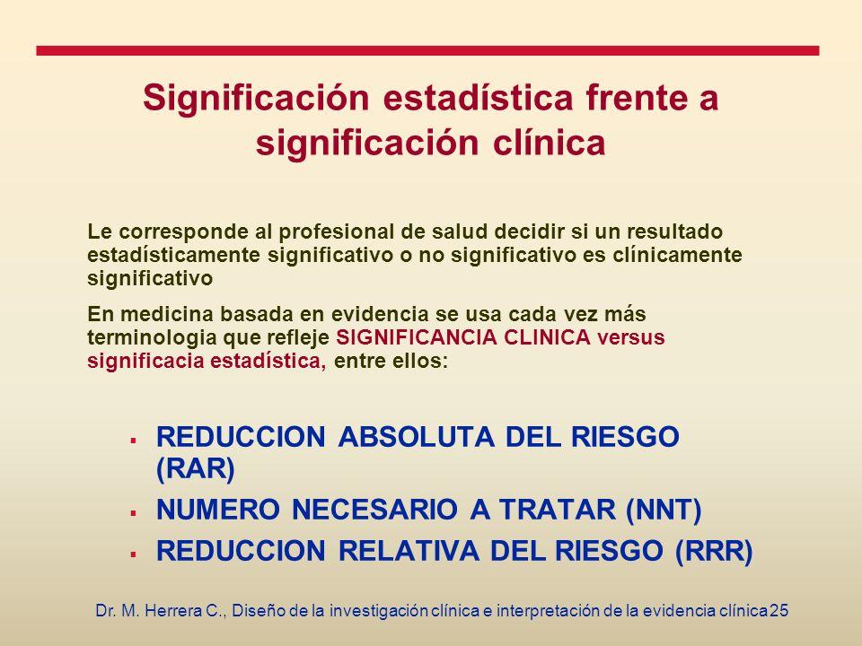 25Dr. M. Herrera C., Diseño de la investigación clínica e interpretación de la evidencia clínica Significación estadística frente a significación clín