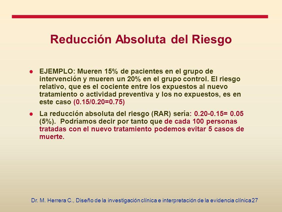 27Dr. M. Herrera C., Diseño de la investigación clínica e interpretación de la evidencia clínica Reducción Absoluta del Riesgo EJEMPLO: Mueren 15% de