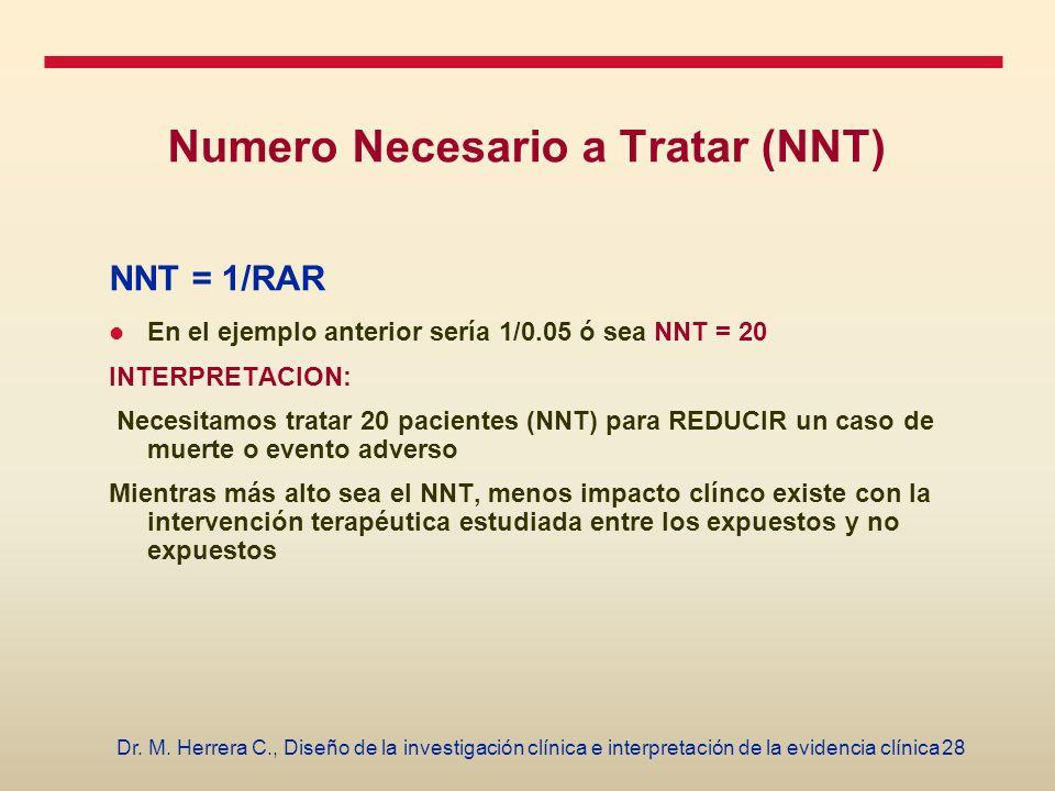 28Dr. M. Herrera C., Diseño de la investigación clínica e interpretación de la evidencia clínica Numero Necesario a Tratar (NNT) NNT = 1/RAR En el eje