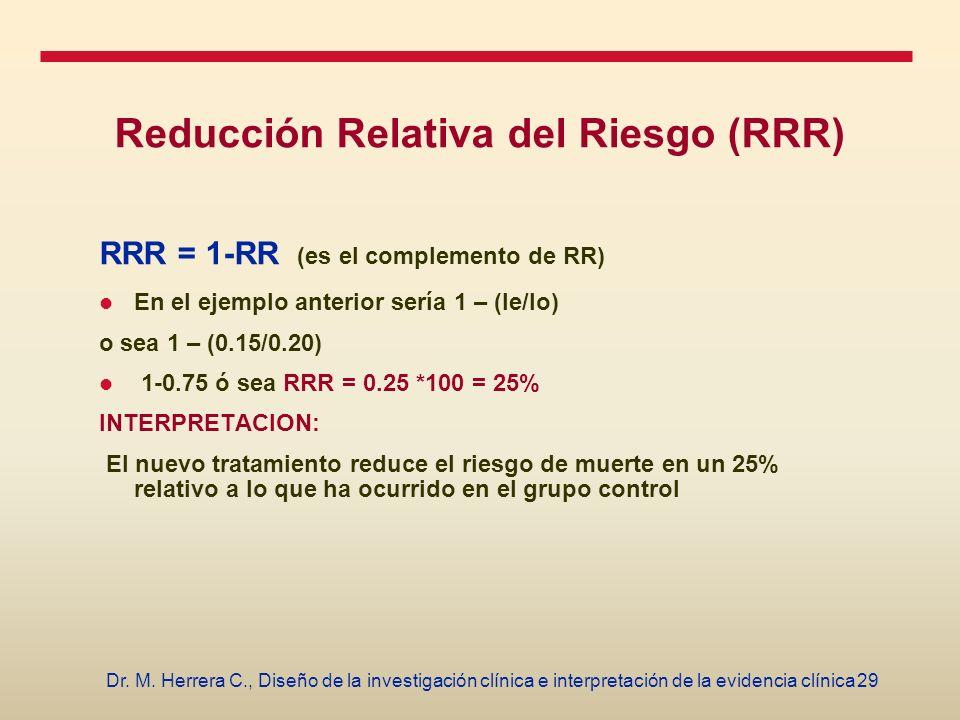 29Dr. M. Herrera C., Diseño de la investigación clínica e interpretación de la evidencia clínica Reducción Relativa del Riesgo (RRR) RRR = 1-RR (es el