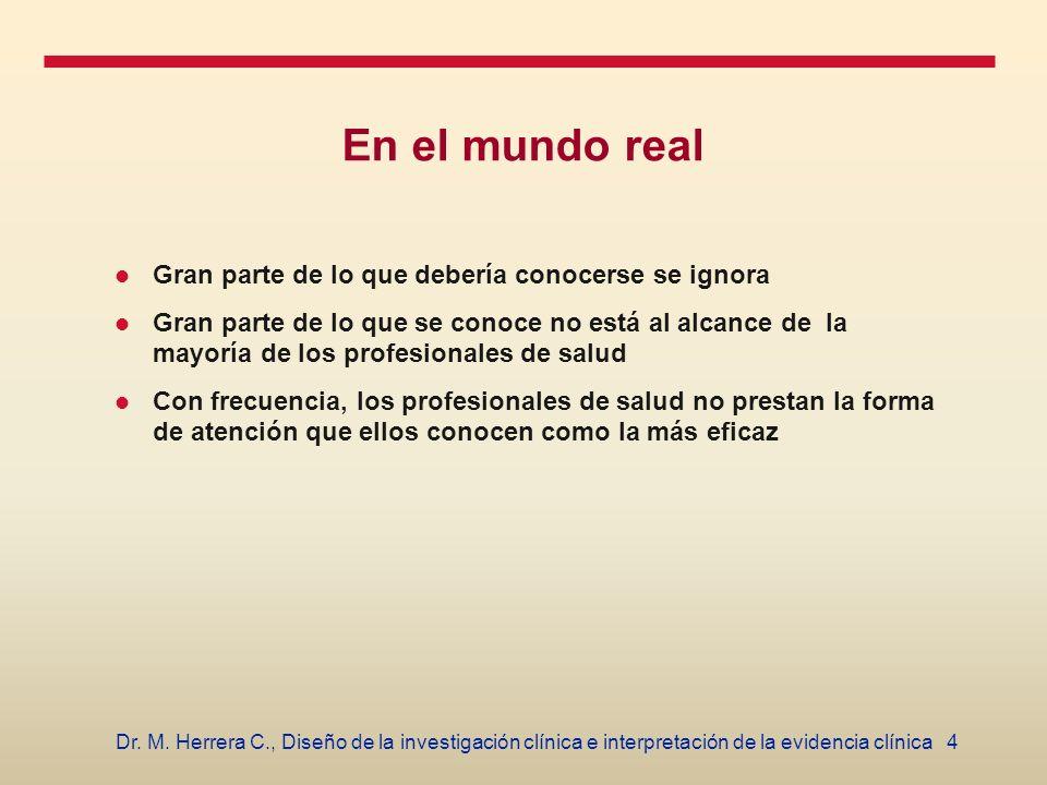 4Dr. M. Herrera C., Diseño de la investigación clínica e interpretación de la evidencia clínica En el mundo real Gran parte de lo que debería conocers