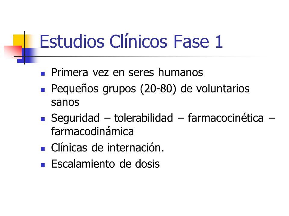 Estudios Clínicos Fase 1 Primera vez en seres humanos Pequeños grupos (20-80) de voluntarios sanos Seguridad – tolerabilidad – farmacocinética – farma