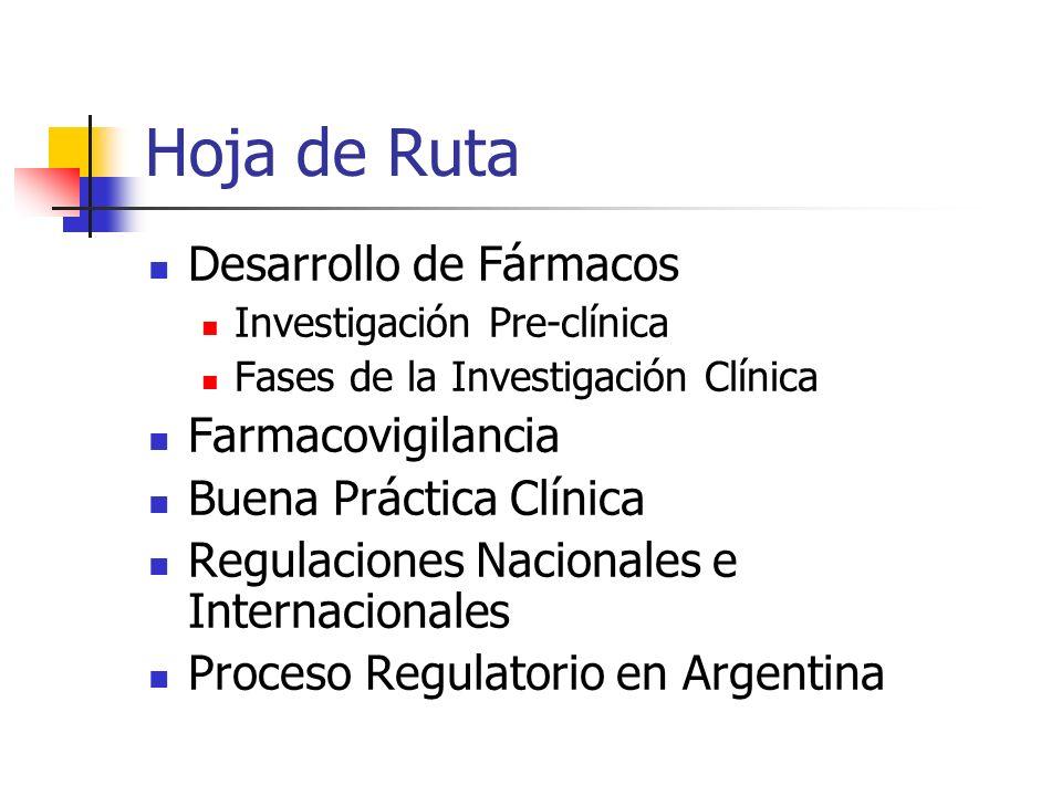 Hoja de Ruta Desarrollo de Fármacos Investigación Pre-clínica Fases de la Investigación Clínica Farmacovigilancia Buena Práctica Clínica Regulaciones