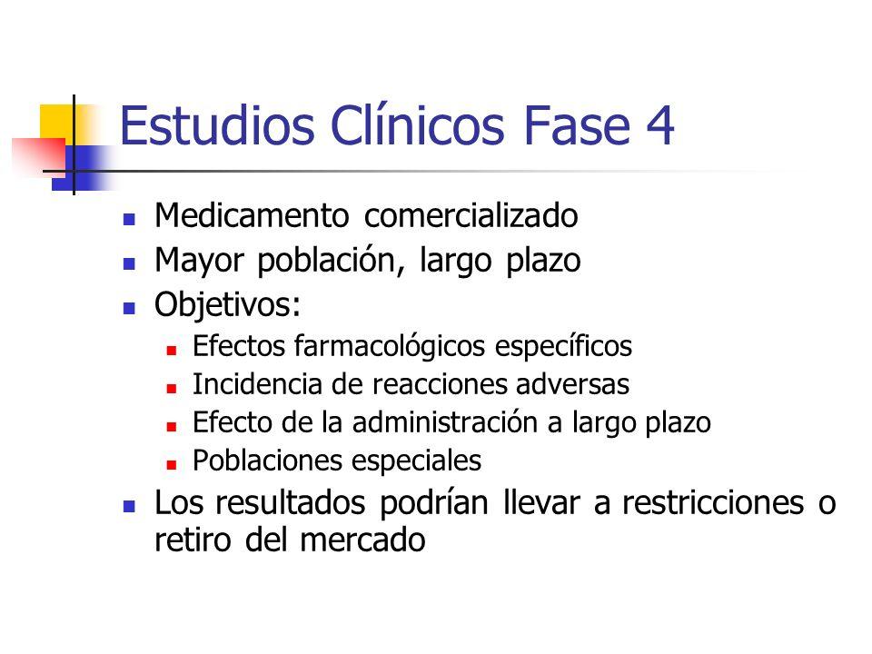 Estudios Clínicos Fase 4 Medicamento comercializado Mayor población, largo plazo Objetivos: Efectos farmacológicos específicos Incidencia de reaccione