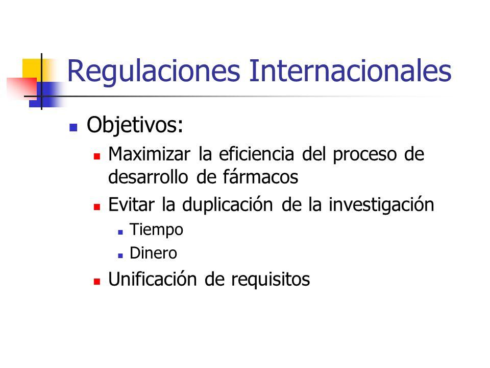 Regulaciones Internacionales Objetivos: Maximizar la eficiencia del proceso de desarrollo de fármacos Evitar la duplicación de la investigación Tiempo