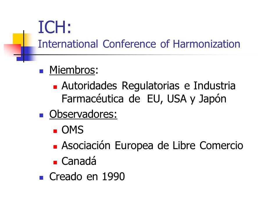 ICH: International Conference of Harmonization Miembros: Autoridades Regulatorias e Industria Farmacéutica de EU, USA y Japón Observadores: OMS Asocia