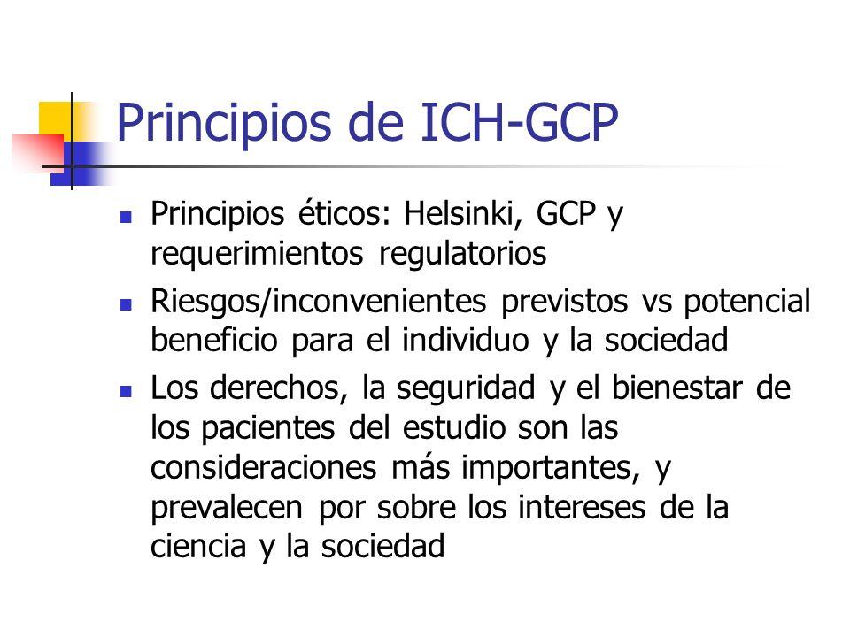 Principios de ICH-GCP Principios éticos: Helsinki, GCP y requerimientos regulatorios Riesgos/inconvenientes previstos vs potencial beneficio para el i