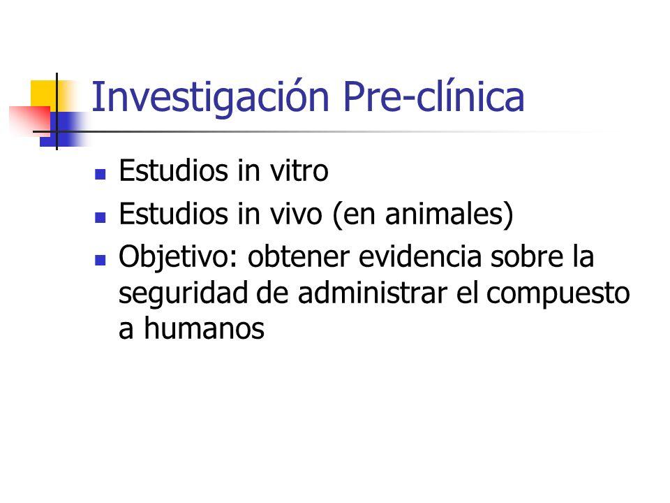 Investigación Pre-clínica (cont.) Al menos dos especies de animales Toxicidad de corto plazo Toxicidad de largo plazo Carcinogenicidad Teratogenicidad