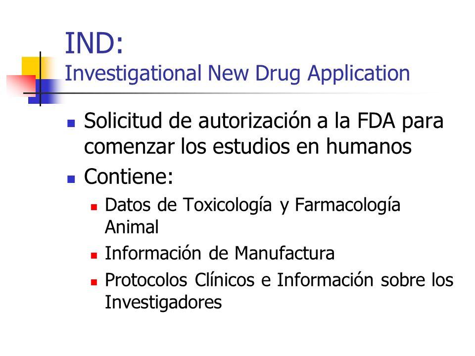 IND: Investigational New Drug Application Solicitud de autorización a la FDA para comenzar los estudios en humanos Contiene: Datos de Toxicología y Fa