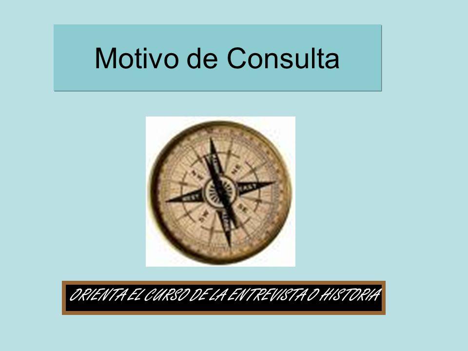 Motivo de Consulta ORIENTA EL CURSO DE LA ENTREVISTA O HISTORIA
