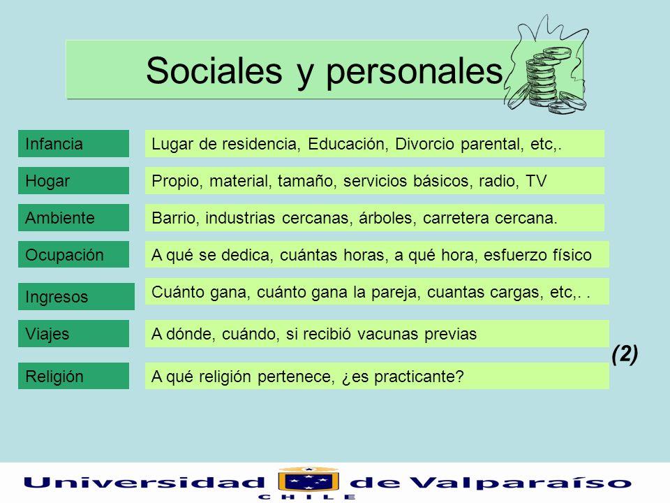 Sociales y personales Infancia Hogar Ambiente Ocupación Viajes Ingresos Religión Lugar de residencia, Educación, Divorcio parental, etc,.