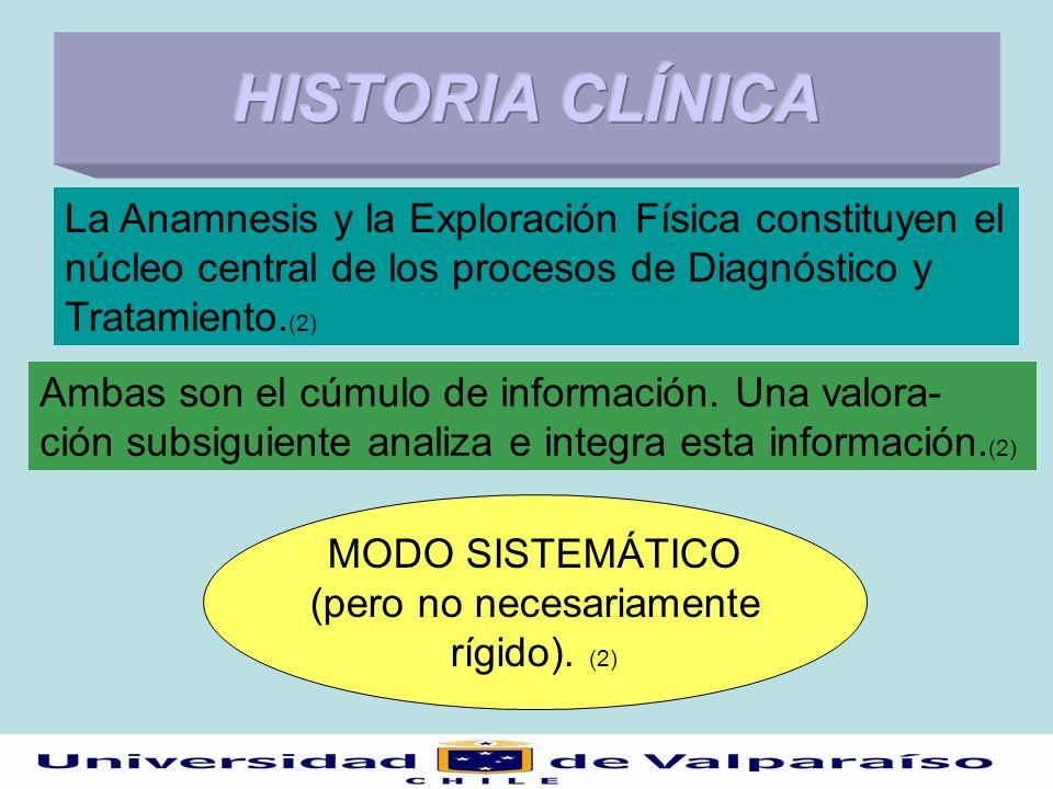 La Anamnesis y la Exploración Física constituyen el núcleo central de los procesos de Diagnóstico y Tratamiento. (2) Ambas son el cúmulo de informació