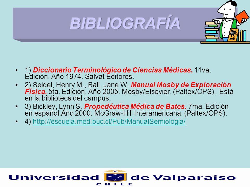 1) Diccionario Terminológico de Ciencias Médicas. 11va. Edición. Año 1974. Salvat Editores. 2) Seidel, Henry M., Ball, Jane W. Manual Mosby de Explora