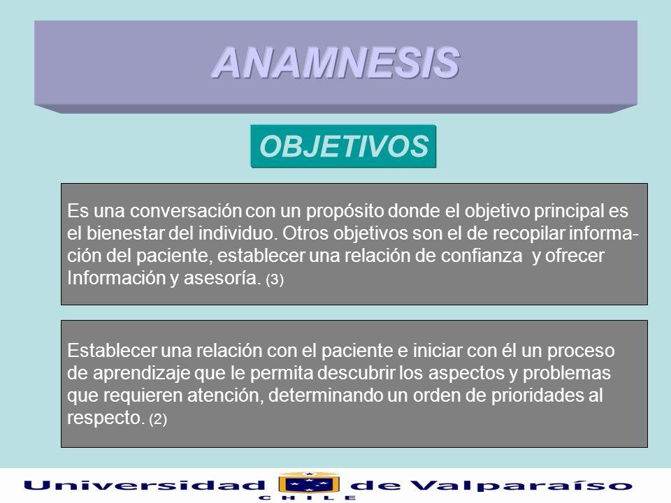 Enfermedad Actual (Anamnesis Próxima) REGLAS MNEMOTÉCNICAS PARA OBTENER UNA BUENA ENFERMEDAD ACTUAL.