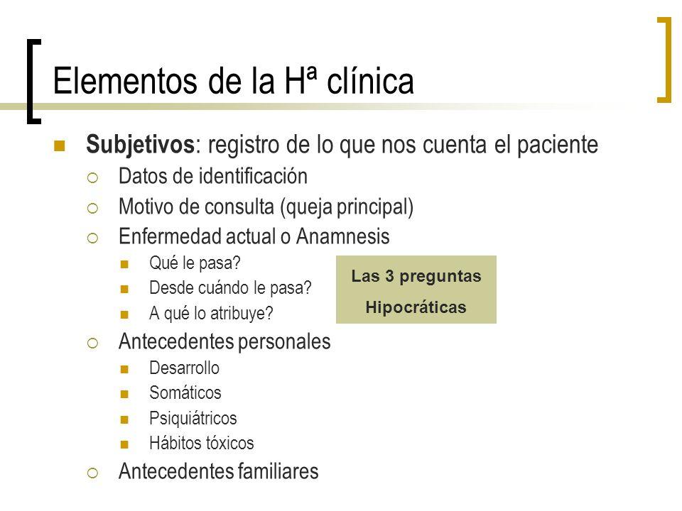 Elementos de la Hª clínica Subjetivos : registro de lo que nos cuenta el paciente Datos de identificación Motivo de consulta (queja principal) Enferme