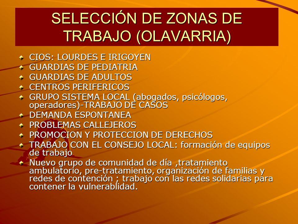 SELECCIÓN DE ZONAS DE TRABAJO (OLAVARRIA) CIOS: LOURDES E IRIGOYEN GUARDIAS DE PEDIATRIA GUARDIAS DE ADULTOS CENTROS PERIFERICOS GRUPO SISTEMA LOCAL (abogados, psicólogos, operadores)-TRABAJO DE CASOS DEMANDA ESPONTANEA PROBLEMAS CALLEJEROS PROMOCION Y PROTECCION DE DERECHOS TRABAJO CON EL CONSEJO LOCAL: formación de equipos de trabajo Nuevo grupo de comunidad de día,tratamiento ambulatorio, pre-tratamiento, organización de familias y redes de contención ; trabajo con las redes solidarias para contener la vulnerablidad.