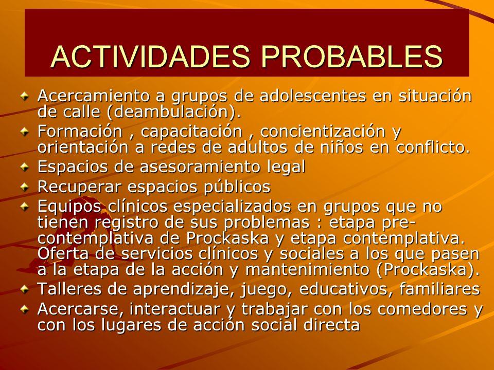 ACTIVIDADES PROBABLES Acercamiento a grupos de adolescentes en situación de calle (deambulación).