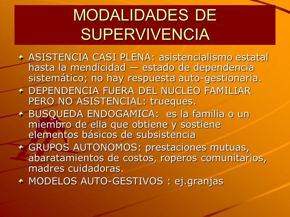MODALIDADES DE SUPERVIVENCIA ASISTENCIA CASI PLENA: asistencialismo estatal hasta la mendicidad estado de dependencia sistemático; no hay respuesta auto-gestionaria.