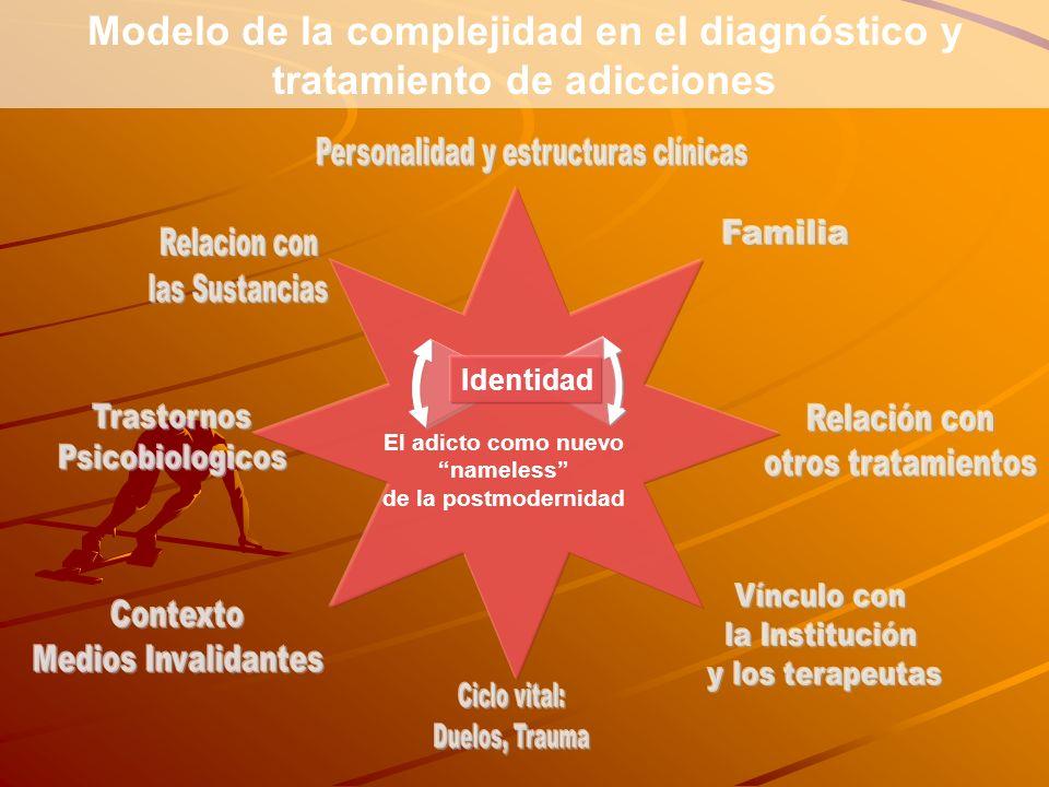 Modelo de la complejidad en el diagnóstico y tratamiento de adicciones El adicto como nuevo nameless de la postmodernidad Identidad