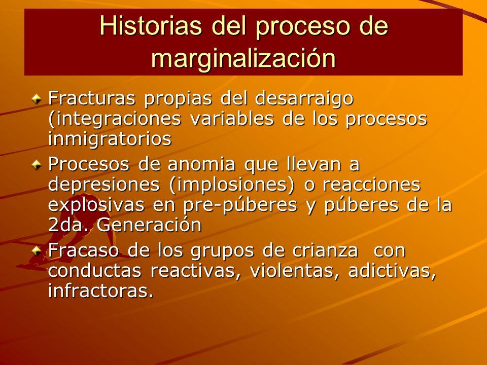 Historias del proceso de marginalización Fracturas propias del desarraigo (integraciones variables de los procesos inmigratorios Procesos de anomia que llevan a depresiones (implosiones) o reacciones explosivas en pre-púberes y púberes de la 2da.