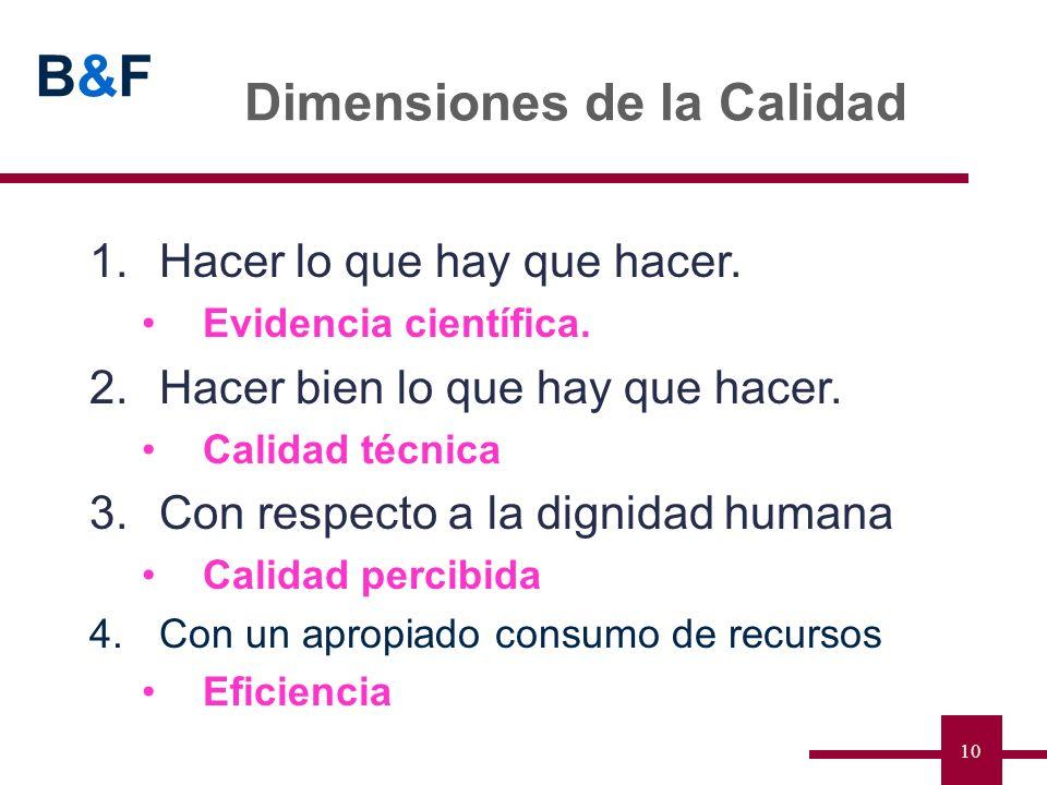 B&FB&F 10 Dimensiones de la Calidad 1.Hacer lo que hay que hacer. Evidencia científica. 2.Hacer bien lo que hay que hacer. Calidad técnica 3.Con respe