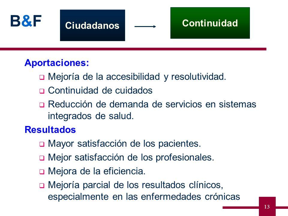 B&FB&F 13 Aportaciones: Mejoría de la accesibilidad y resolutividad. Continuidad de cuidados Reducción de demanda de servicios en sistemas integrados