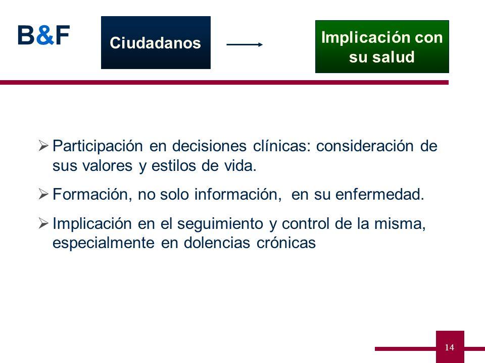 B&FB&F 14 Implicación con su salud Ciudadanos Participación en decisiones clínicas: consideración de sus valores y estilos de vida. Formación, no solo