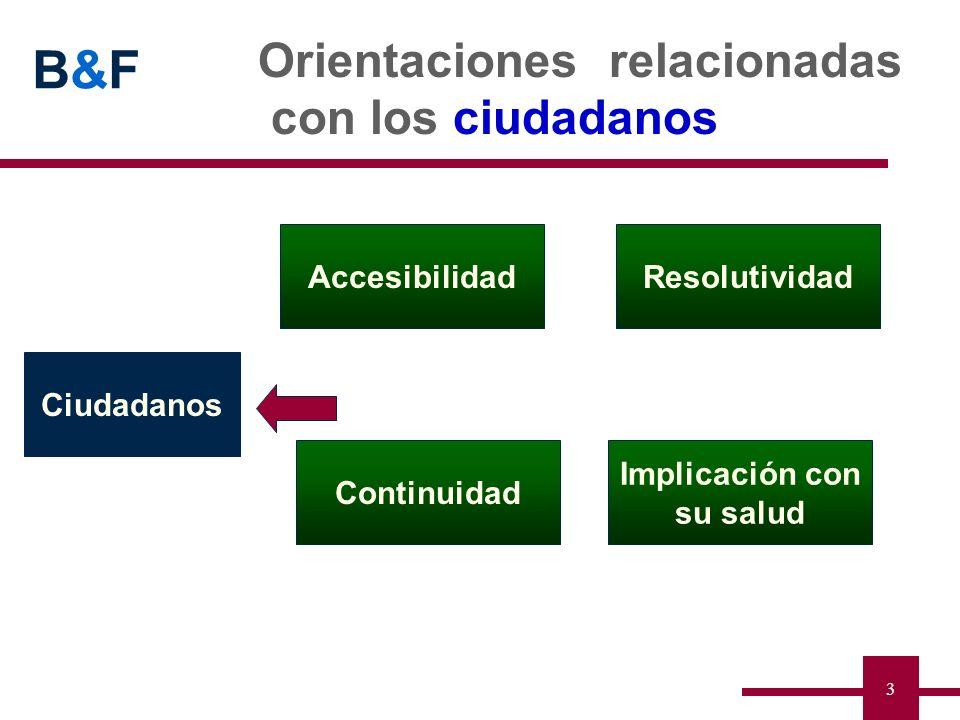 B&FB&F 3 Orientaciones relacionadas con los ciudadanos AccesibilidadResolutividad Continuidad Ciudadanos Implicación con su salud