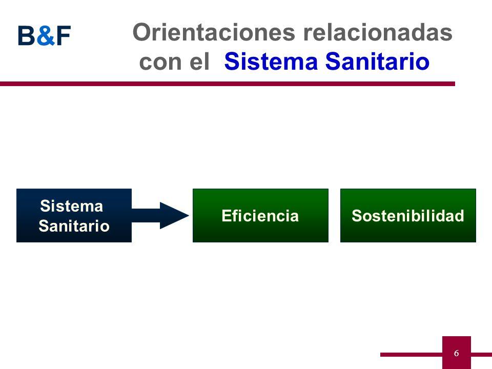 B&FB&F 6 Orientaciones relacionadas con el Sistema Sanitario Sistema Sanitario EficienciaSostenibilidad