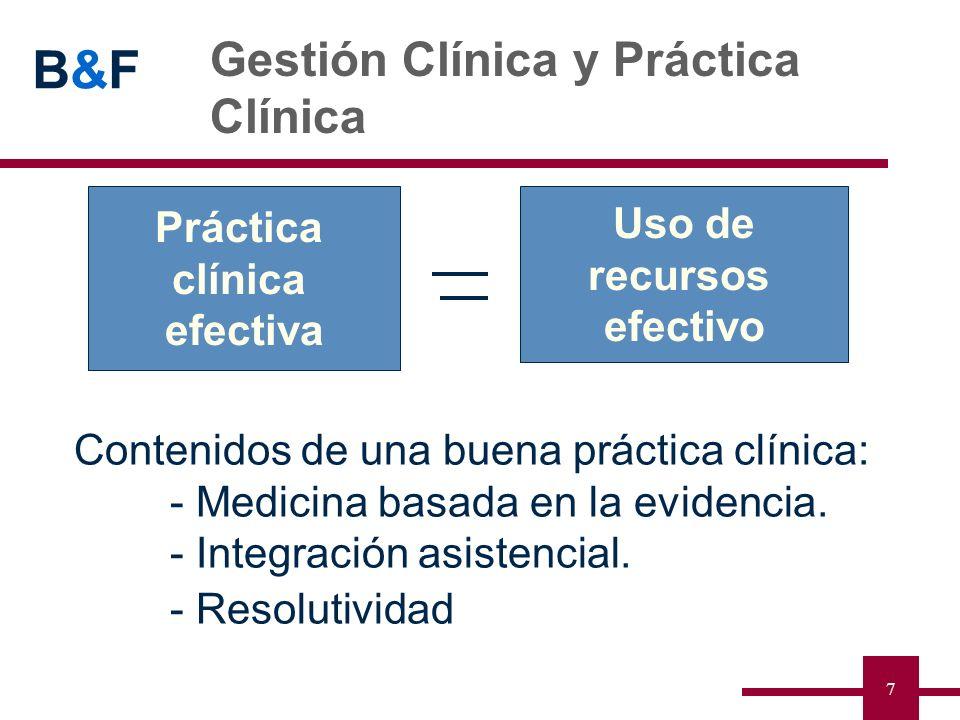 B&FB&F 7 Gestión Clínica y Práctica Clínica Práctica clínica efectiva Uso de recursos efectivo Contenidos de una buena práctica clínica: - Medicina ba