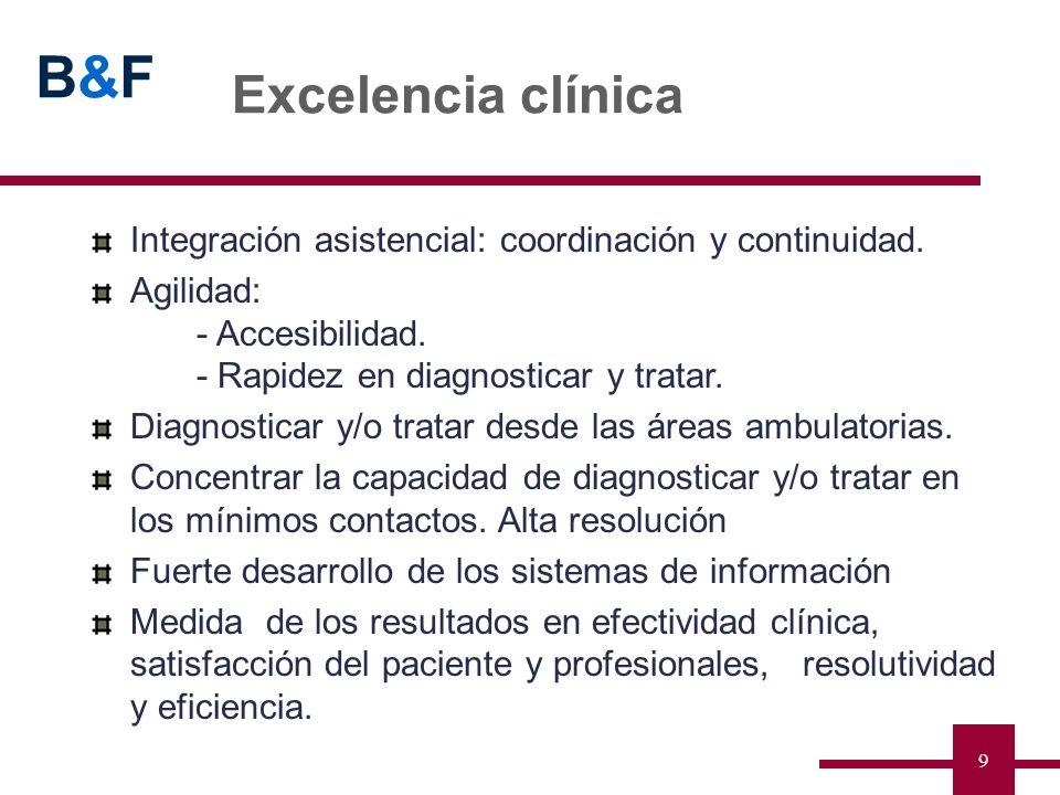 B&FB&F 9 Excelencia clínica Integración asistencial: coordinación y continuidad. Agilidad: - Accesibilidad. - Rapidez en diagnosticar y tratar. Diagno