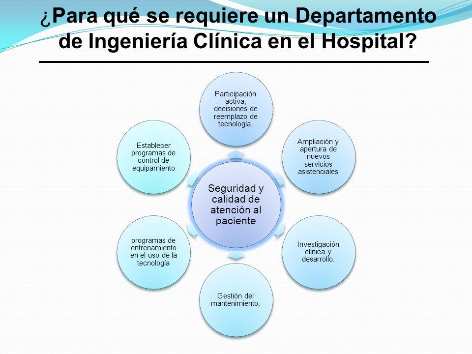 ¿Para qué se requiere un Departamento de Ingeniería Clínica en el Hospital? Seguridad y calidad de atención al paciente Participación activa, decision