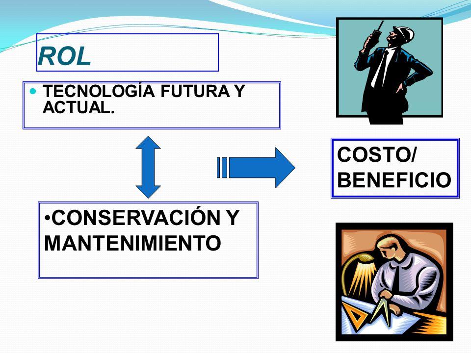 ROL TECNOLOGÍA FUTURA Y ACTUAL. CONSERVACIÓN Y MANTENIMIENTO COSTO/ BENEFICIO