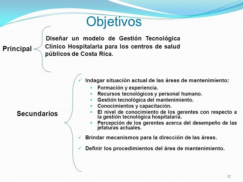 Objetivos Diseñar un modelo de Gestión Tecnológica Clínico Hospitalaria para los centros de salud públicos de Costa Rica. Indagar situación actual de