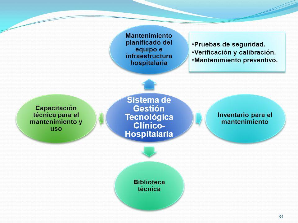 Sistema de Gestión Tecnológica Clínico- Hospitalaria Mantenimiento planificado del equipo e infraestructura hospitalaria Inventario para el mantenimie