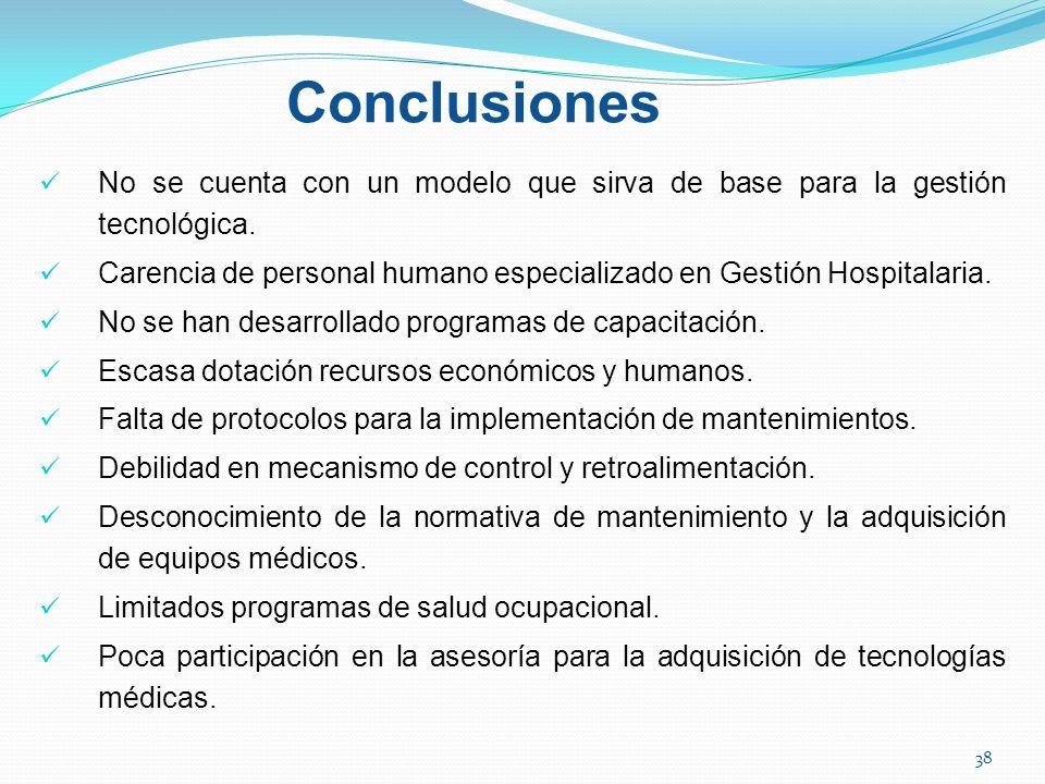 Conclusiones No se cuenta con un modelo que sirva de base para la gestión tecnológica. Carencia de personal humano especializado en Gestión Hospitalar