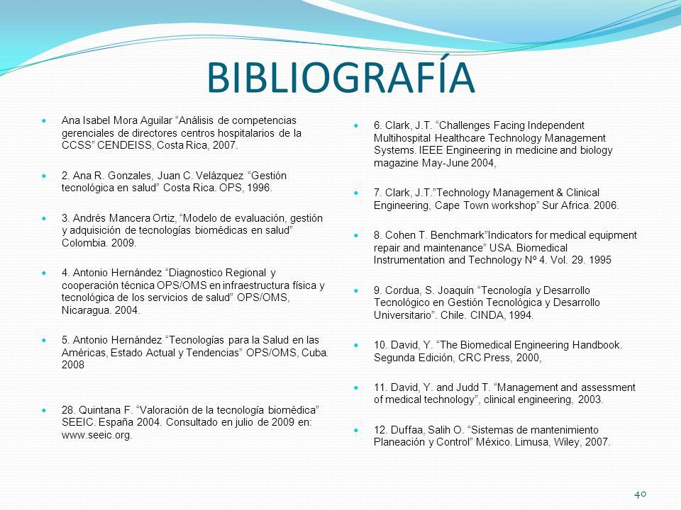 BIBLIOGRAFÍA Ana Isabel Mora Aguilar Análisis de competencias gerenciales de directores centros hospitalarios de la CCSS CENDEISS, Costa Rica, 2007. 2