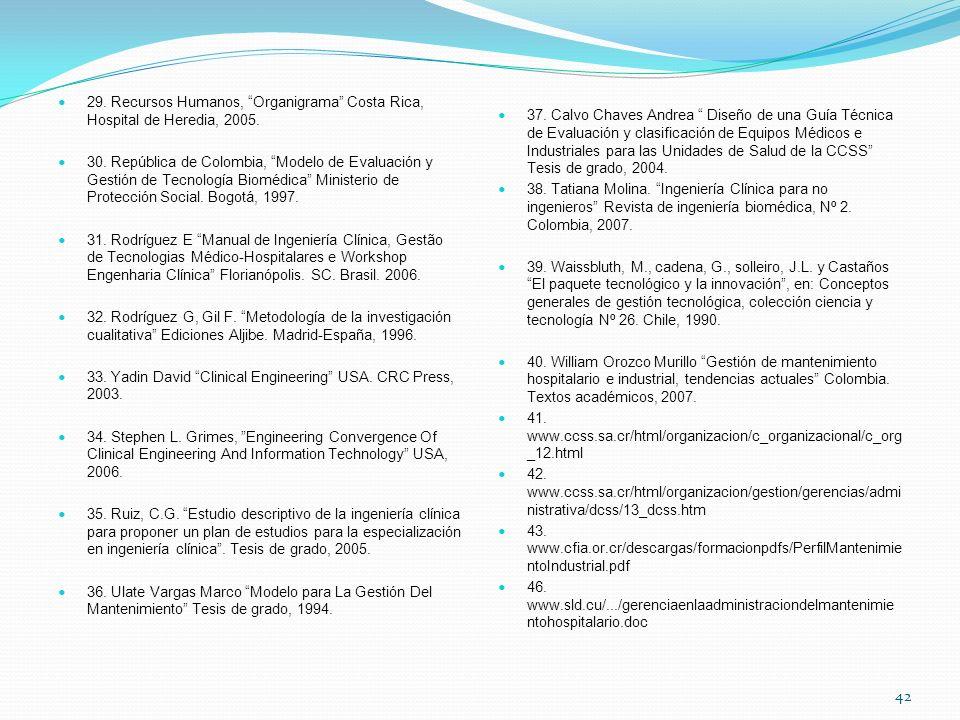 29. Recursos Humanos, Organigrama Costa Rica, Hospital de Heredia, 2005. 30. República de Colombia, Modelo de Evaluación y Gestión de Tecnología Biomé