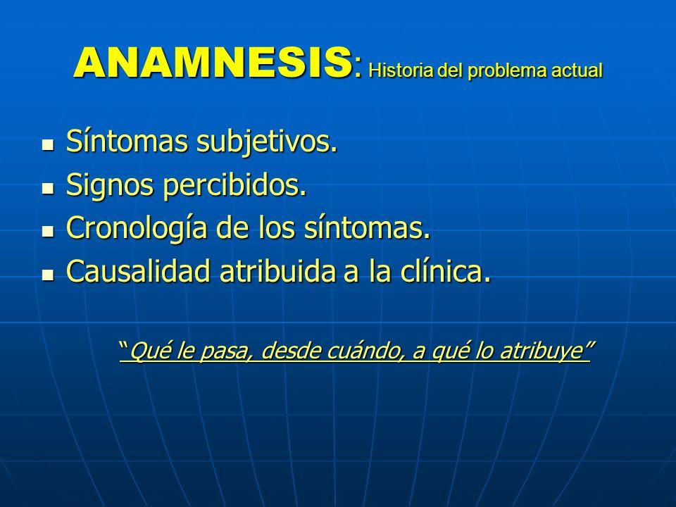 ANAMNESIS : Historia del problema actual Síntomas subjetivos. Síntomas subjetivos. Signos percibidos. Signos percibidos. Cronología de los síntomas. C