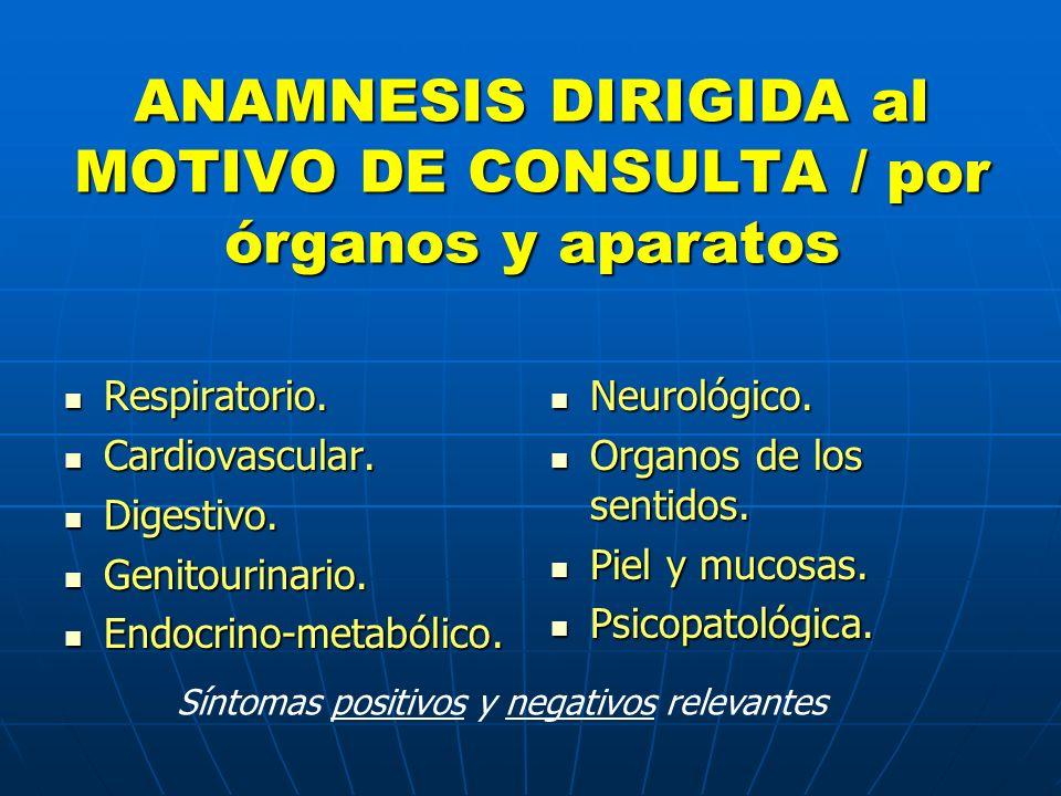 ANAMNESIS DIRIGIDA al MOTIVO DE CONSULTA / por órganos y aparatos Respiratorio. Respiratorio. Cardiovascular. Cardiovascular. Digestivo. Digestivo. Ge