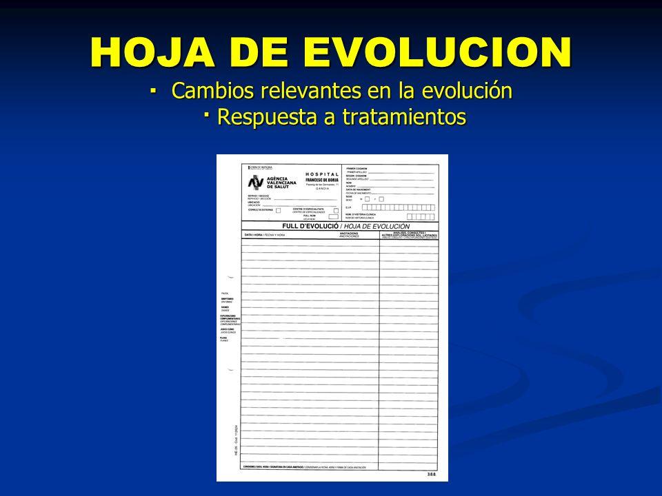 HOJA DE EVOLUCION · Cambios relevantes en la evolución · Respuesta a tratamientos