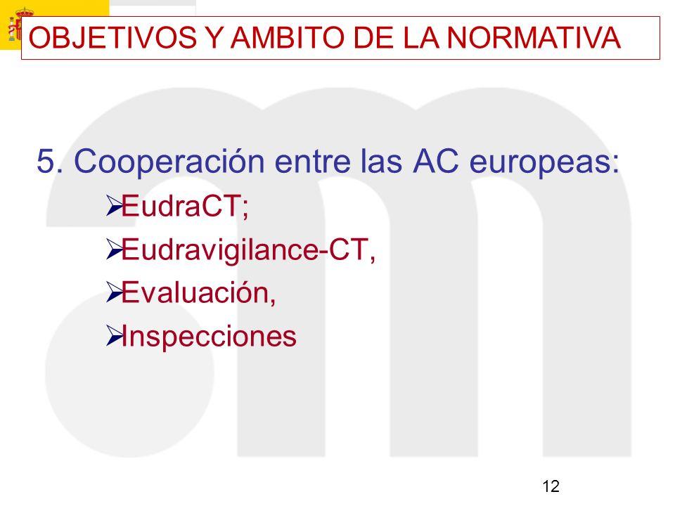 12 5. Cooperación entre las AC europeas: EudraCT; Eudravigilance-CT, Evaluación, Inspecciones OBJETIVOS Y AMBITO DE LA NORMATIVA