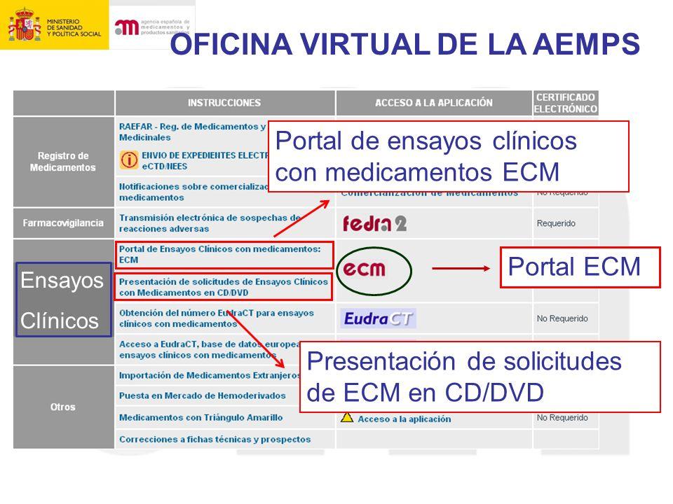 OFICINA VIRTUAL DE LA AEMPS Ensayos Clínicos Presentación de solicitudes de ECM en CD/DVD Portal de ensayos clínicos con medicamentos ECM Portal ECM